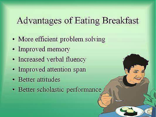 Must Read-Advantages of Eating Breakfast