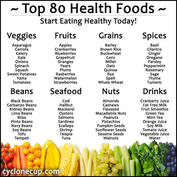 Top 80 Health Foods You Should Eat