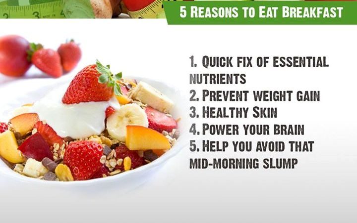 Reasons why you should be taking your Breakfast